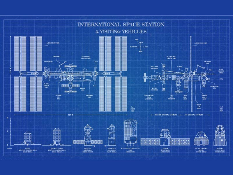 ISS International Space Station blueprint