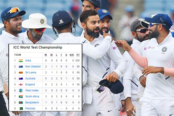India continued to display its dominant performance against Bangladesh