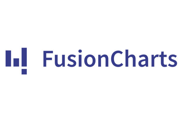 FusionCharts acquired by Idera
