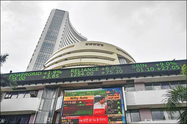 Sensex trading up 253 points and Nifty trading above 70 points