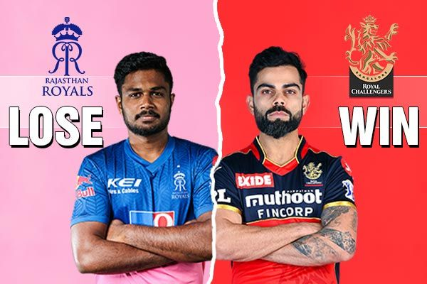 RCB defeated Rajasthan Royals